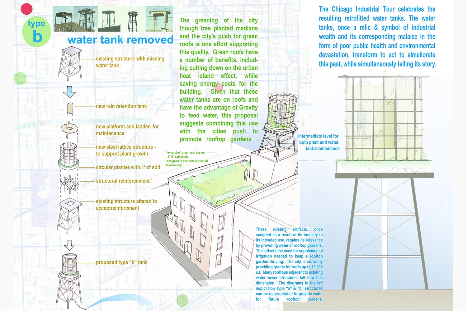 Chicago Water Tanks - turn collaborative   chicago